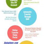 EPF-Transfer-in 4 Ways